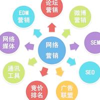 网络营销专业