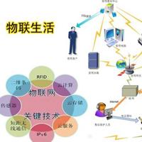 物联网工程技术专业