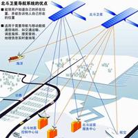 北斗卫星技术专业