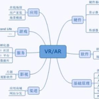VR设计与制作专业