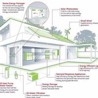 建筑智能化工程技术专业