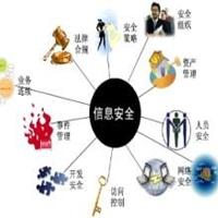 信息安全与管理专业
